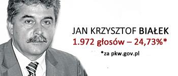 Jan Krzysztof Białek